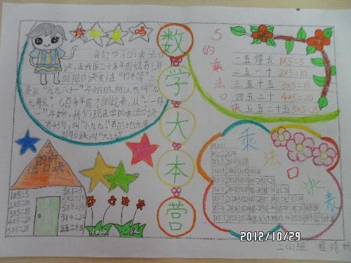 小学生作文  优点:手抄报中采用平面图形的图案呈现,体现了对称美.图片